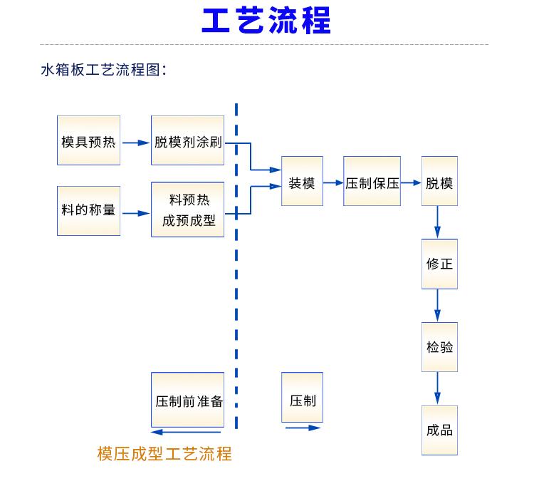 装配式水箱_08.jpg