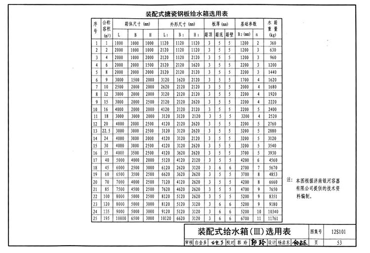 装配式水箱_11.jpg