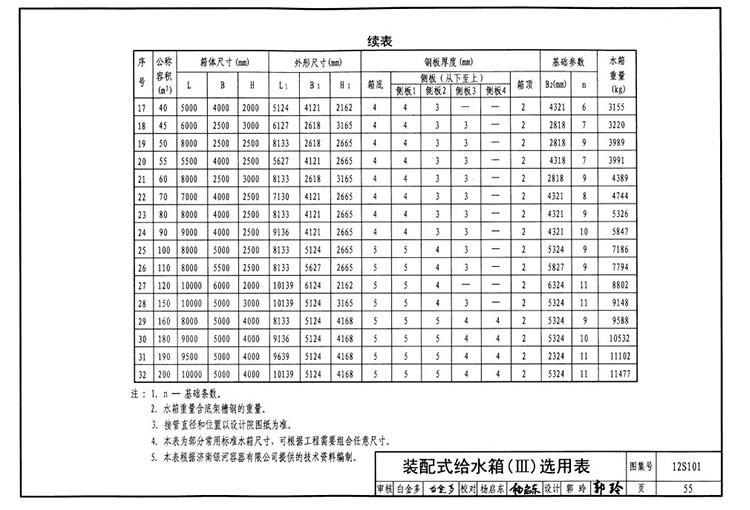 装配式水箱_13.jpg