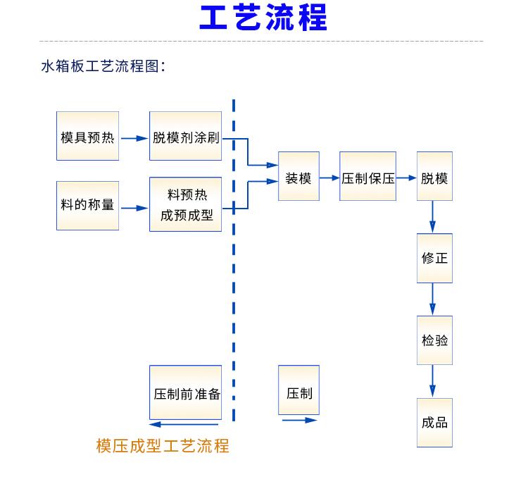 地埋式BDF水箱_08.jpg